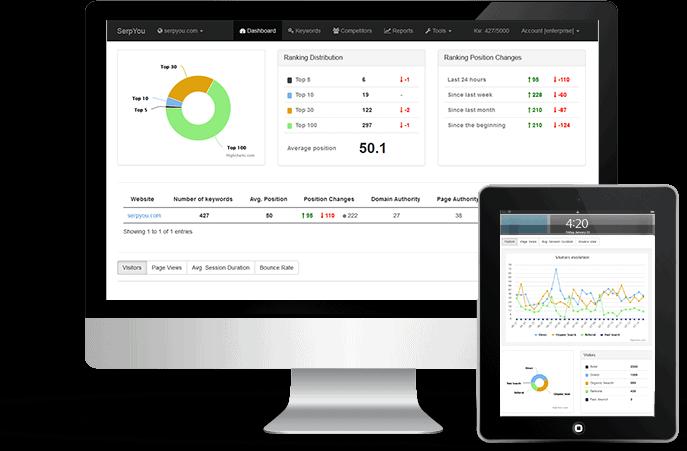 SEO Keyword Rank Tracker | SERP Checker | Keyword Rankings